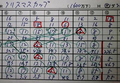 12月23日(月)中山10R、クリスマスカップ 2).jpg