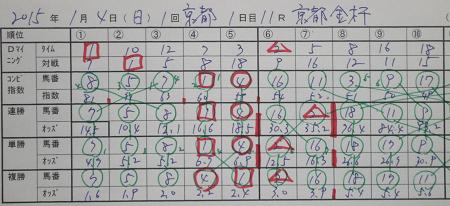 15年1月 京都金杯.jpg