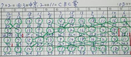 CBC賞.jpg