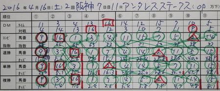 アンタレスステークス 結果.jpg