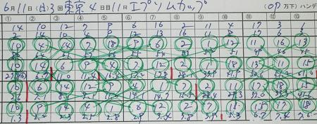 エプソムカップ.jpg