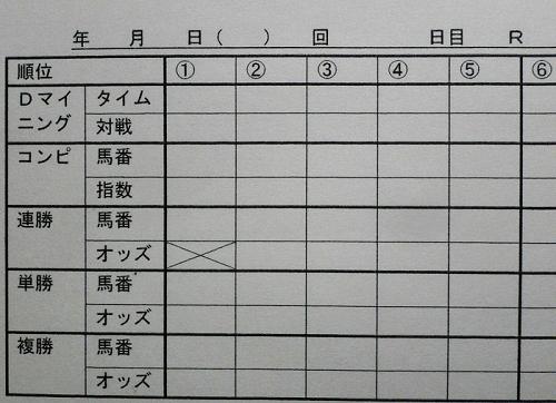 オッズ部分図.jpg