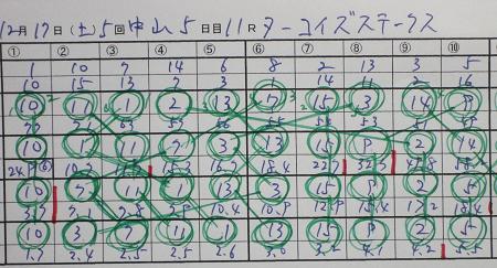 ターコイズステークス.jpg