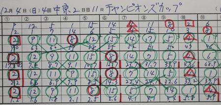 チャンピオンズカップ 結果.jpg