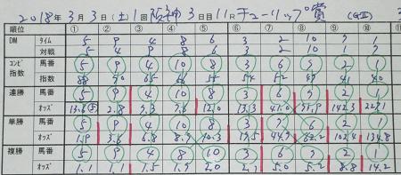 チューリップ賞.jpg