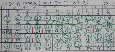 フェアリーステークス.jpg