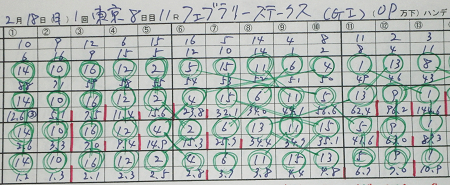 フェブラリーステークス.jpg