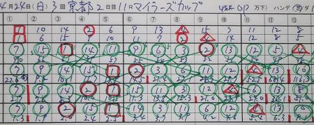 マイラーズカップ 結果.jpg