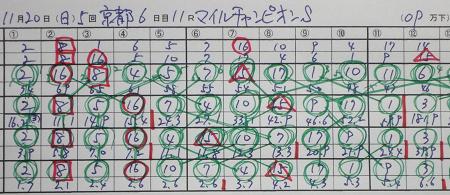 マイルチャンピオンS 結果.jpg