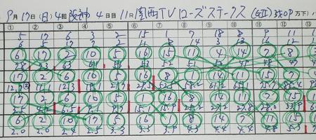 ローズステークス.jpg
