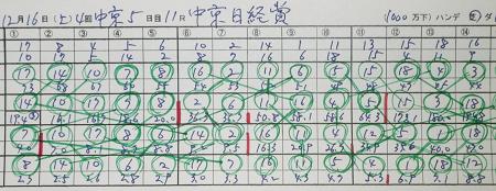 中京日経賞.jpg