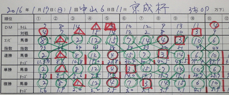 京成杯 結果.jpg