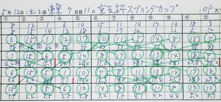 京王杯スプリングカップ.png