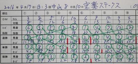 京葉ステークス.jpg