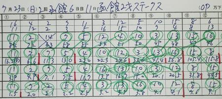 函館2歳ステークス.jpg