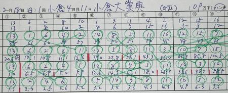 小倉大賞典.jpg