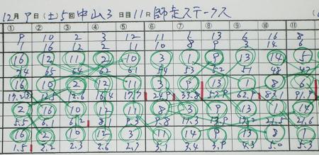 師走ステークス.jpg