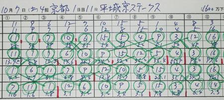 平城京ステークス.jpg