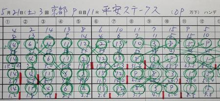平安ステークス.jpg