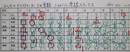 彦根ステークス 結果.jpg