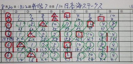 日本海ステークス 結果.jpg
