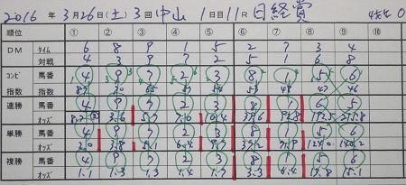 日経賞.jpg