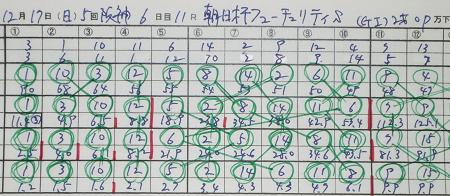 朝日フューチュリティ.jpg