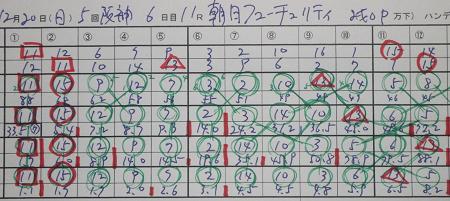 朝日フューチュリティ 結果.jpg
