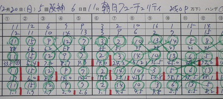朝日フューチュリティS.jpg