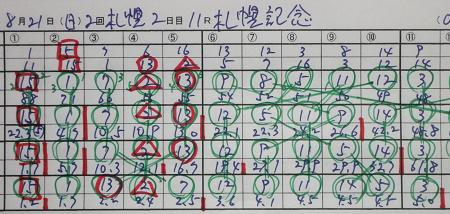 札幌記念 結果.jpg
