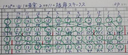 根岸ステークス.jpg