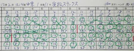 浜松ステークス.jpg