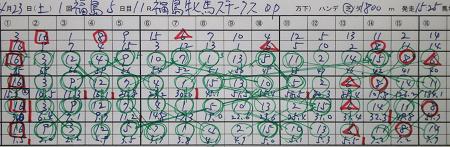 福島牝馬ステークス 結果.jpg