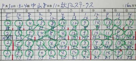 秋風ステークス.jpg