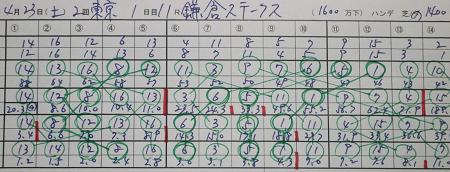 鎌倉ステークス.jpg
