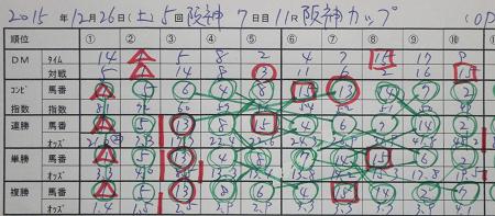 阪神カップ結果.jpg