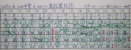 高松宮記念.jpg