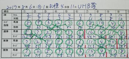 UHB賞.jpg