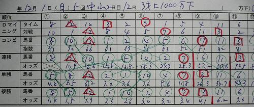 12月1日(日)中山12R 3歳1000万下 全体オッズ表.jpg