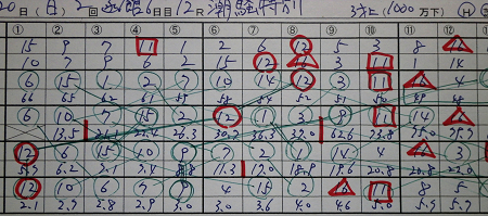 14年7月20日(日)函館12R 潮騒特別.jpg