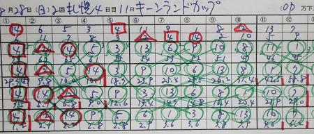 キーンランドカップ 結果.jpg