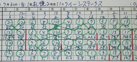 クイーンステークス.jpg