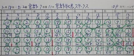 京都牝馬ステークス.jpg
