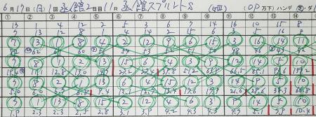 函館スプリントS.png