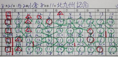 北九州記念 結果.jpg