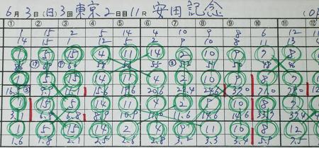 安田記念.png