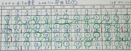 安田記念.jpg