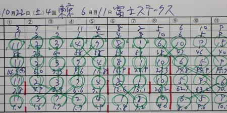 富士ステークス.jpg