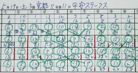 平安ステークス.png