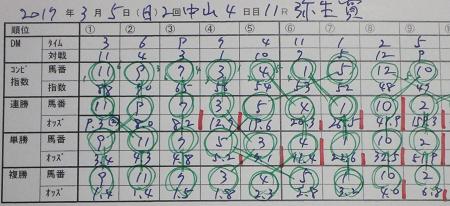弥生賞.jpg